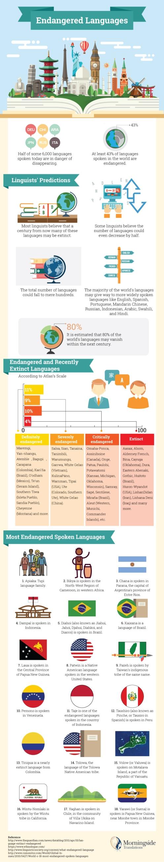 Extinct-and-Endangered-Languages1